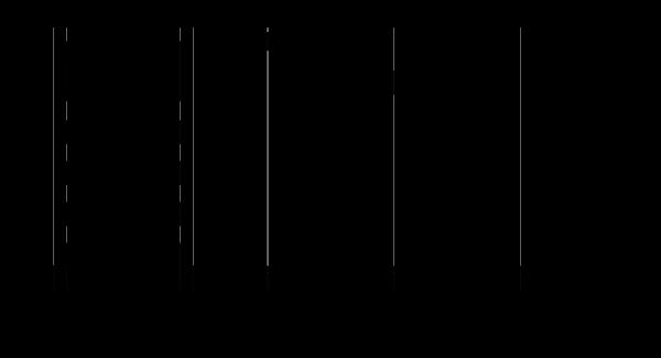 Kuva tuotteen Liikuntarata VE2 mitoista